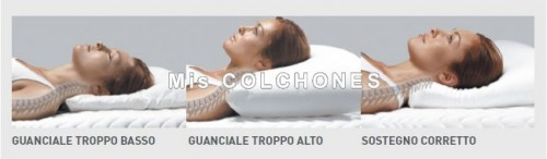 Almohada Visco Balance.