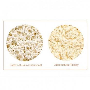 colchon dunlopillo diamon latex talalay classic firm