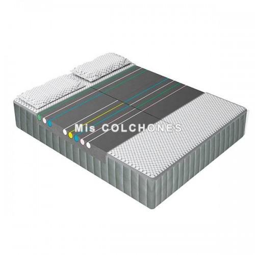Colchón de muelle ensacado personalizable B200 hibrido de Spaldin