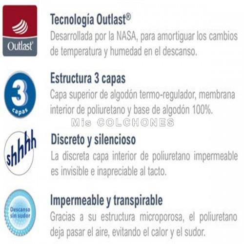 Protector Colchón Termo-regulador 3 capas Velfont..